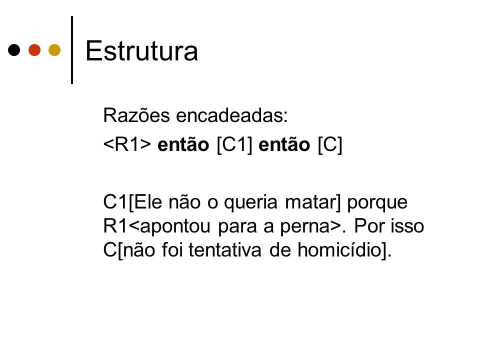 Estrutura Razões encadeadas: <R1> então [C1] então [C]